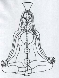 Kundalini Reiki - prvi stepen