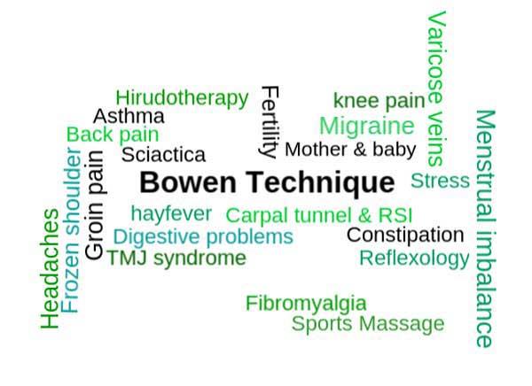 Anksioznost i Bowen